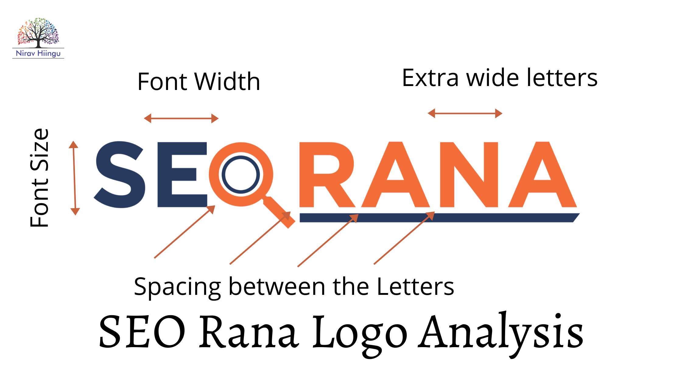 SEO RANA Logo and Name Numerology Analysis