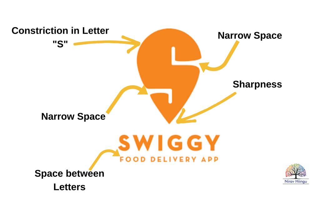 Swiggy Logo Design